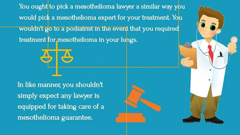 Pericardial Mesothelioma Tips & Guide