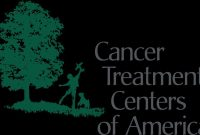 Mesothelioma Treatment Centers