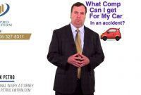 car accident lawyer birmingham al