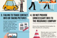 Lawyer for Accident Claim