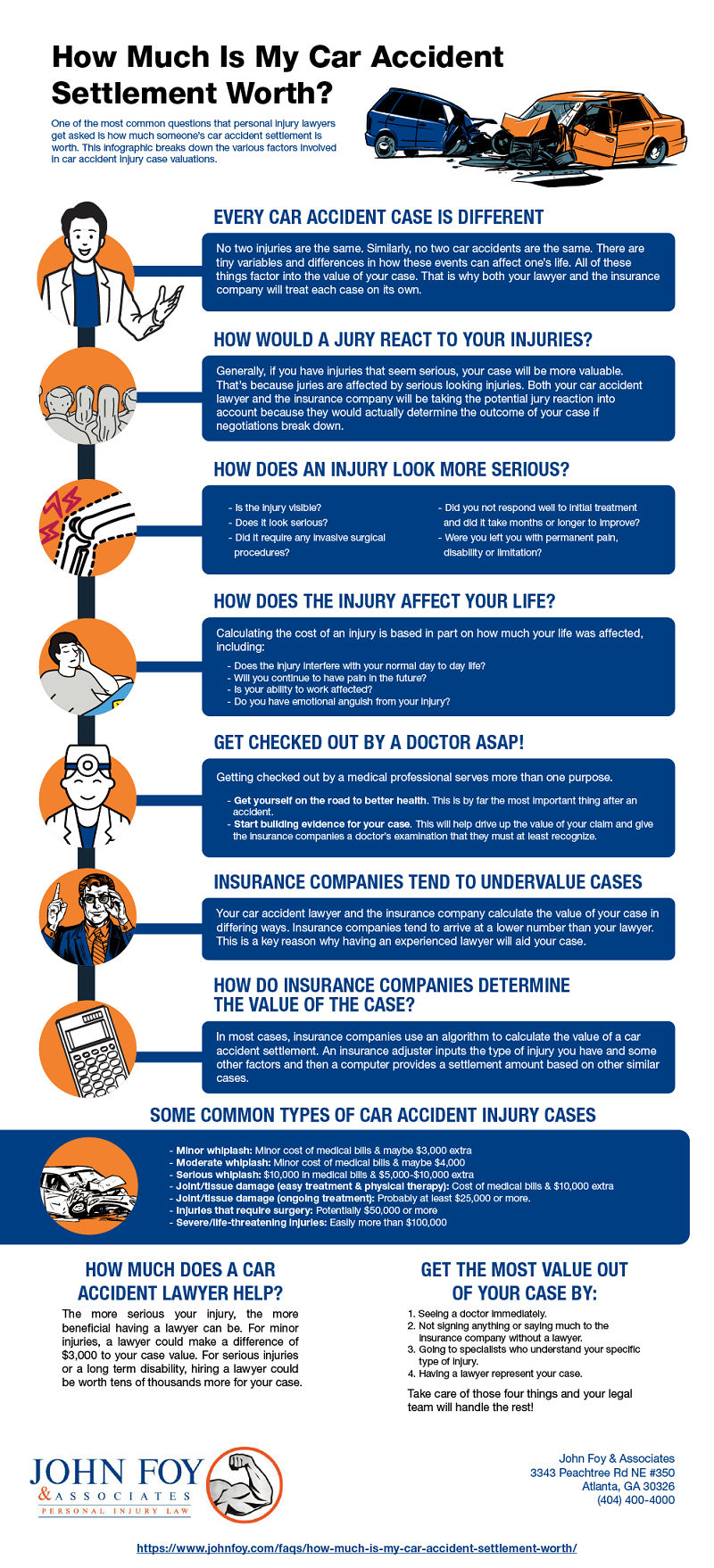 how much do clients pay their attorneys for personal injury cases if they lose