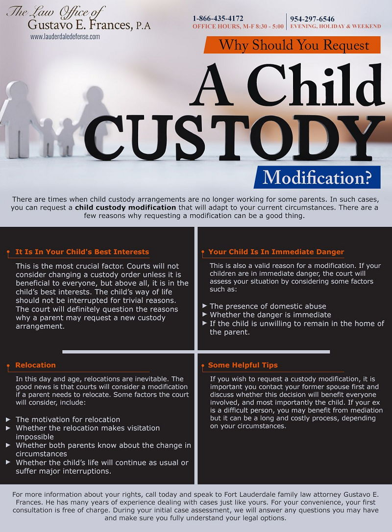Free Lawyer For Child Support And Custody