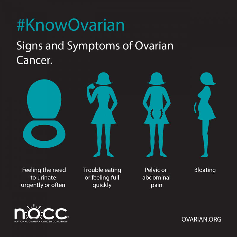 How Does Asbestos Cause Ovarian Cancer