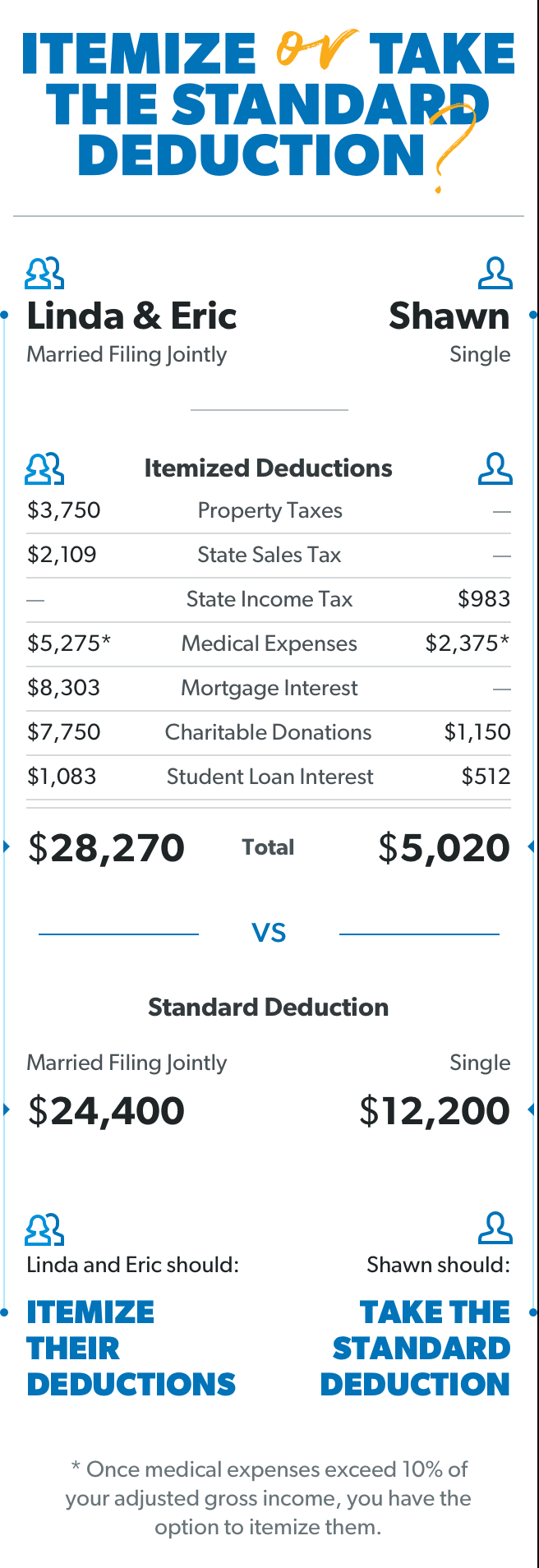 Image Are Legal Fees Tax Deductible In 2019