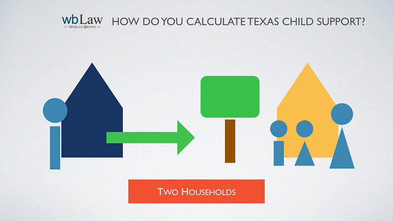 Image Texas Child Support Ways To Pay