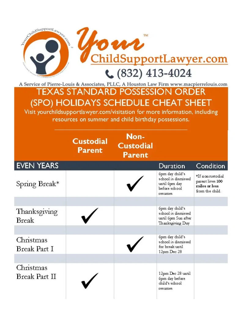 Texas Child Support Laws For Non Custodial Parents