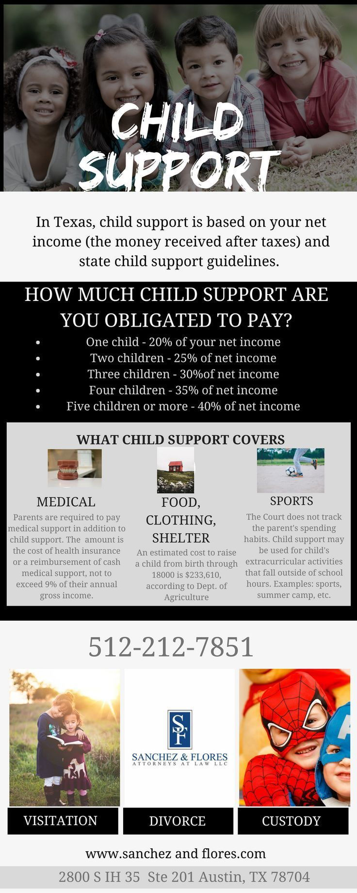 Texas State Child Support Laws