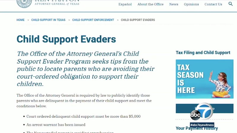 Child Support In Texas Number