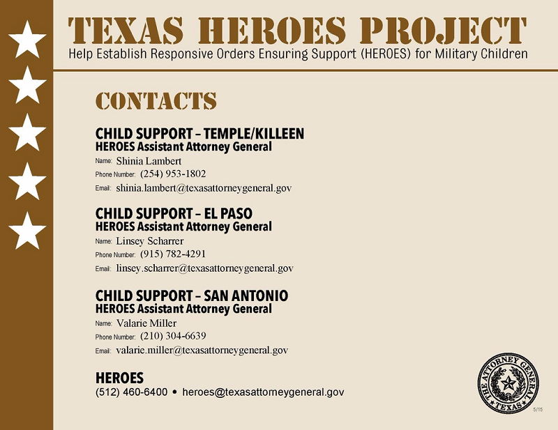 Child Support In Texas Phone Number