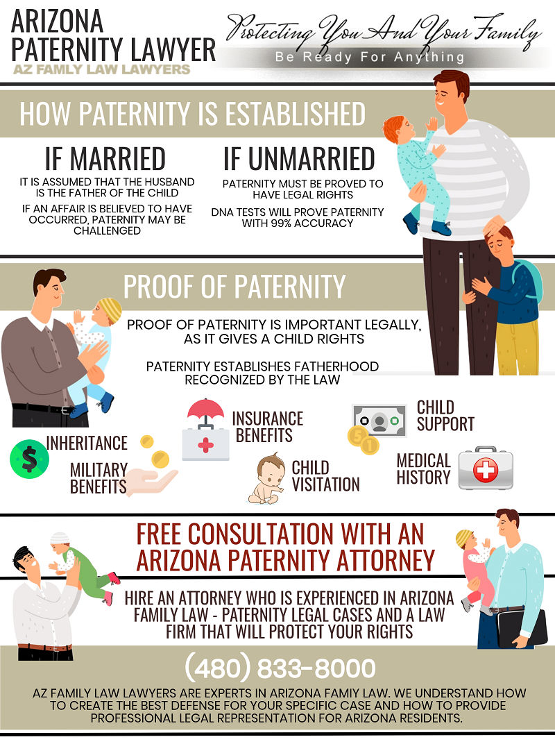 Child Support Lawyers With Free Consultation