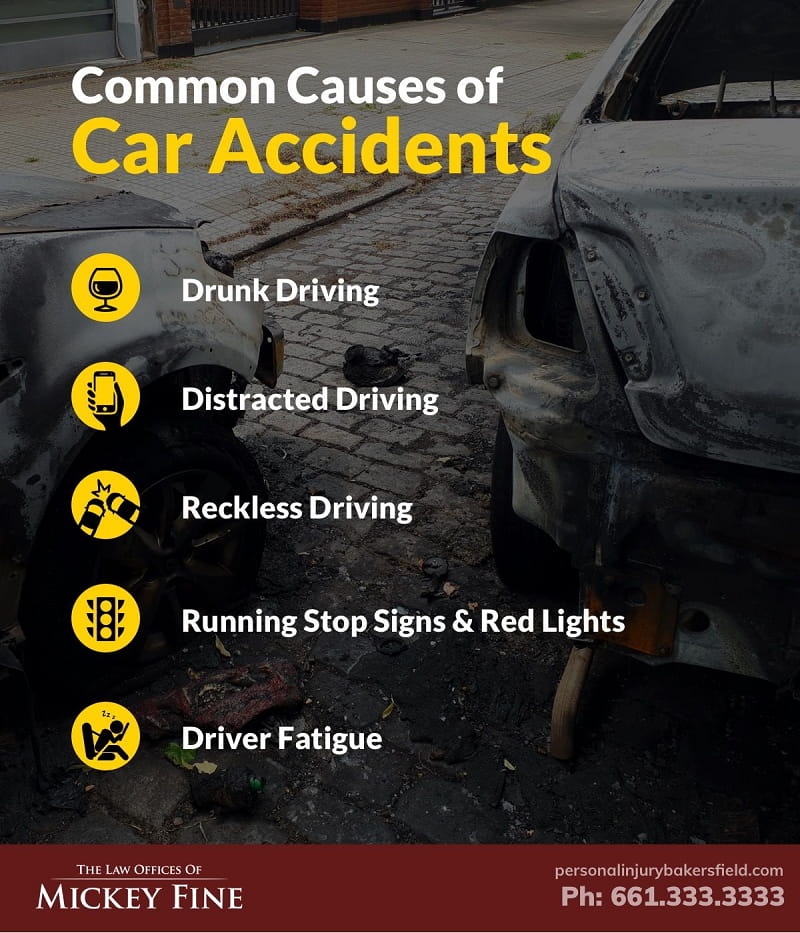 Civil Lawyer For Car Accident