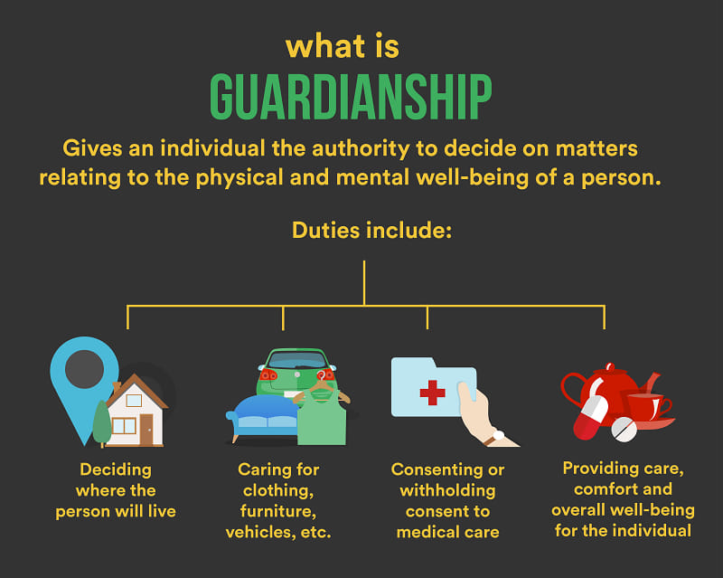 Type of Lawyer for Guardianship