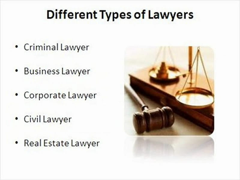 Types of Business Lawyer
