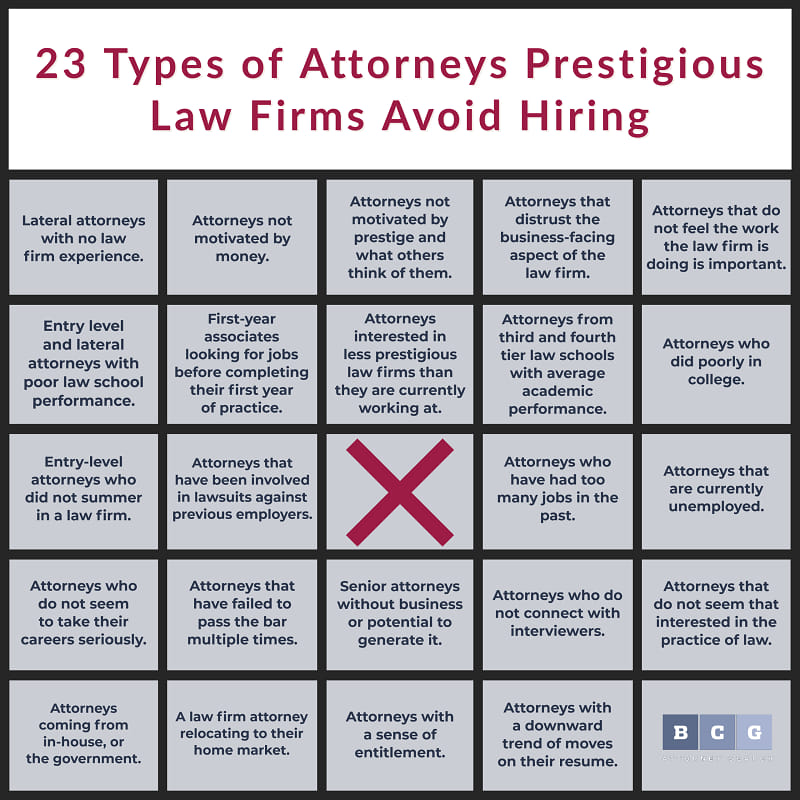 Types of Lawyer Majors
