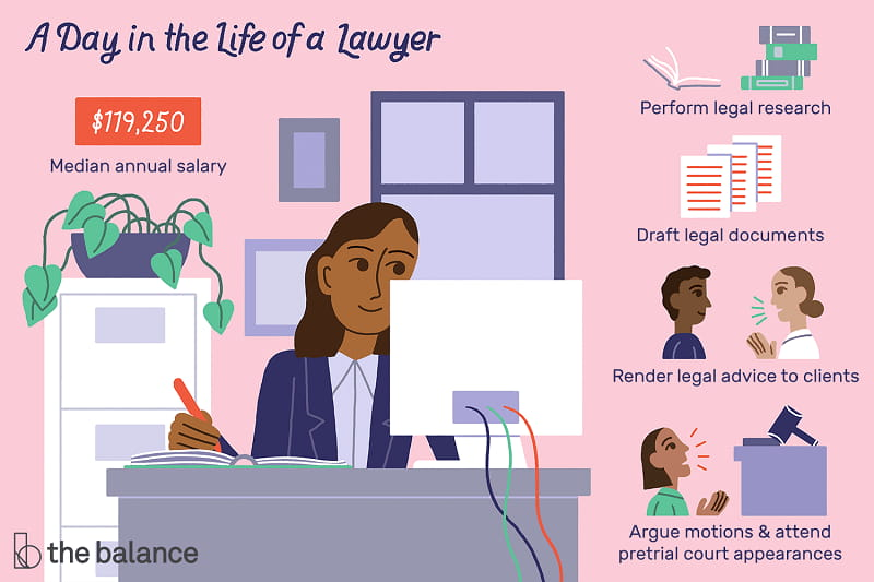 Types of Lawyer Services