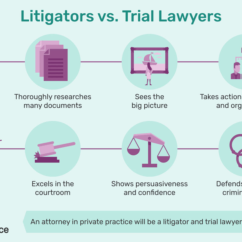 Types of Trial Lawyer