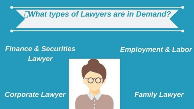 What Types of Lawyer Are in Demand