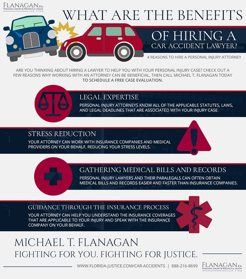 When to Hire Lawyer For Car Accident