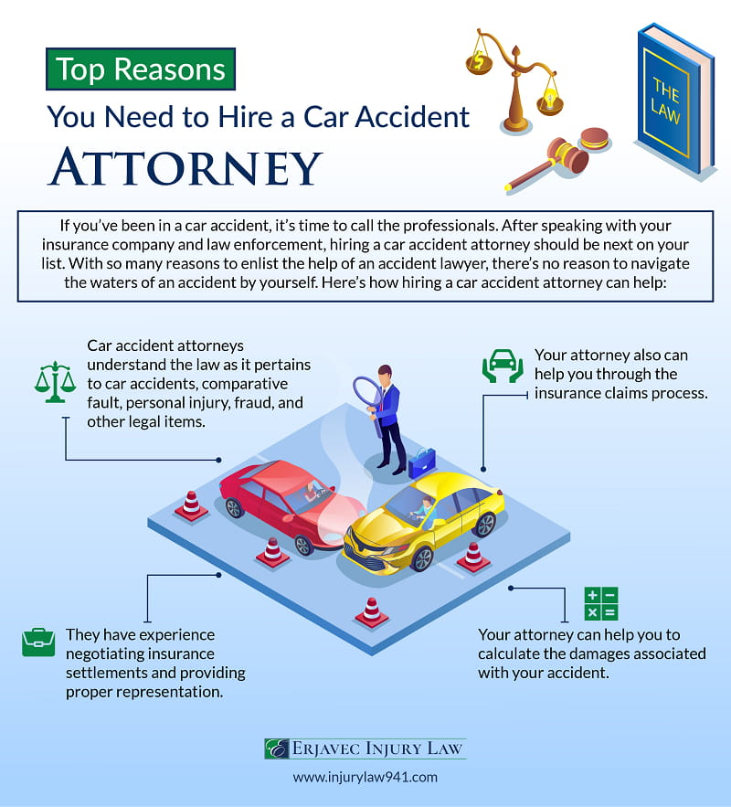 should i get a lawyer for a car accident that wasn't my fault reddit