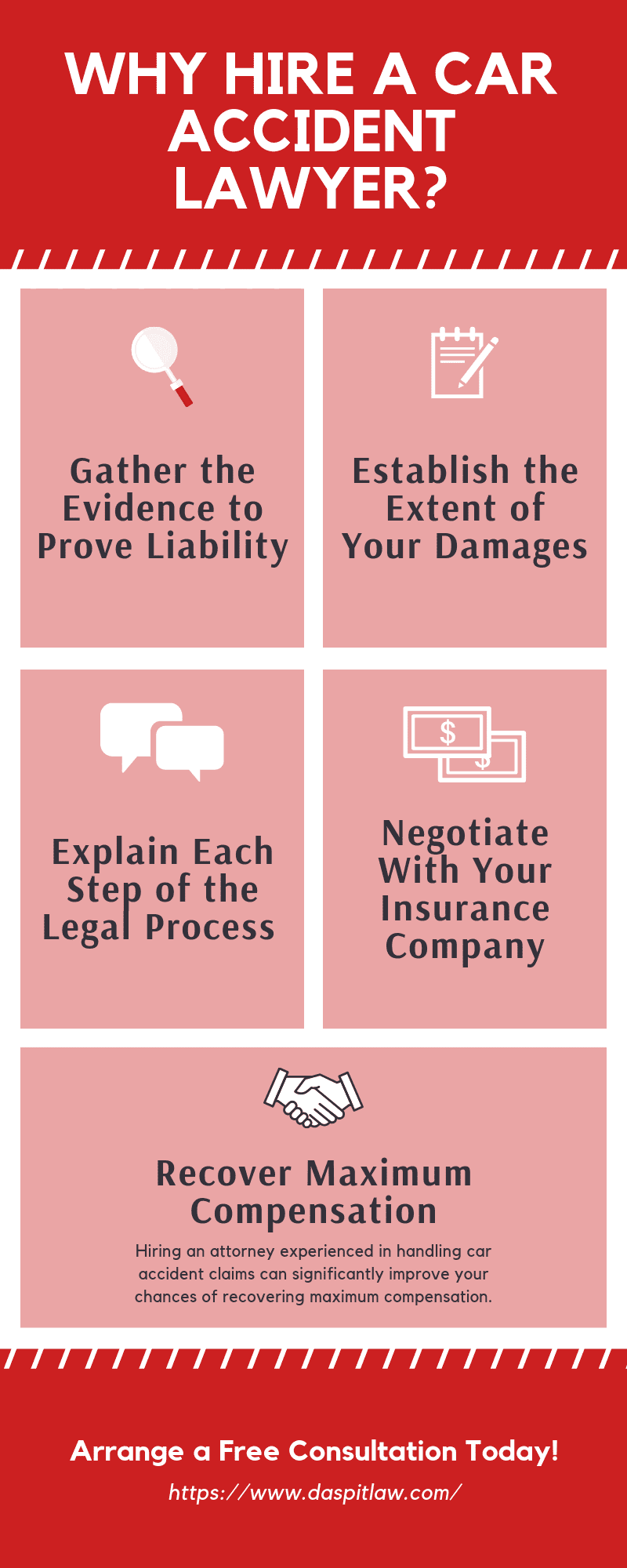 when do you need to hire a personal injury lawyer